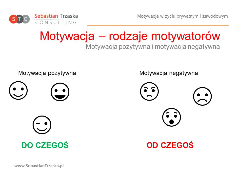 Motywacja pozytywna i negatywna