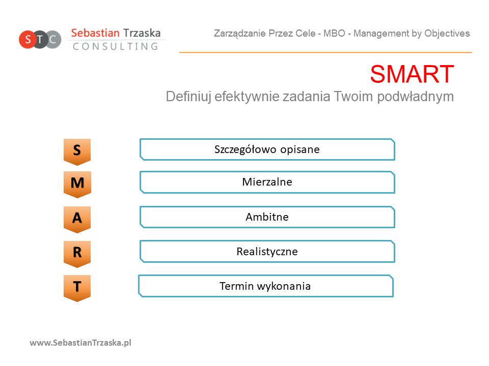 MBO - SMART